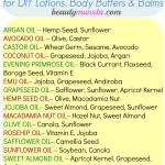 Quick List of Carrier Oil Substitutions for DIY Lotion, Body Butters & Balms