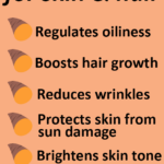 Top 10 Beauty Benefits of B-Vitamins for Hair & Skin